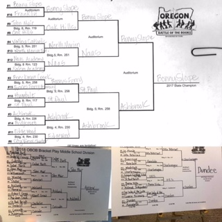 an example of a bracket used for Oregon Battle of the Books